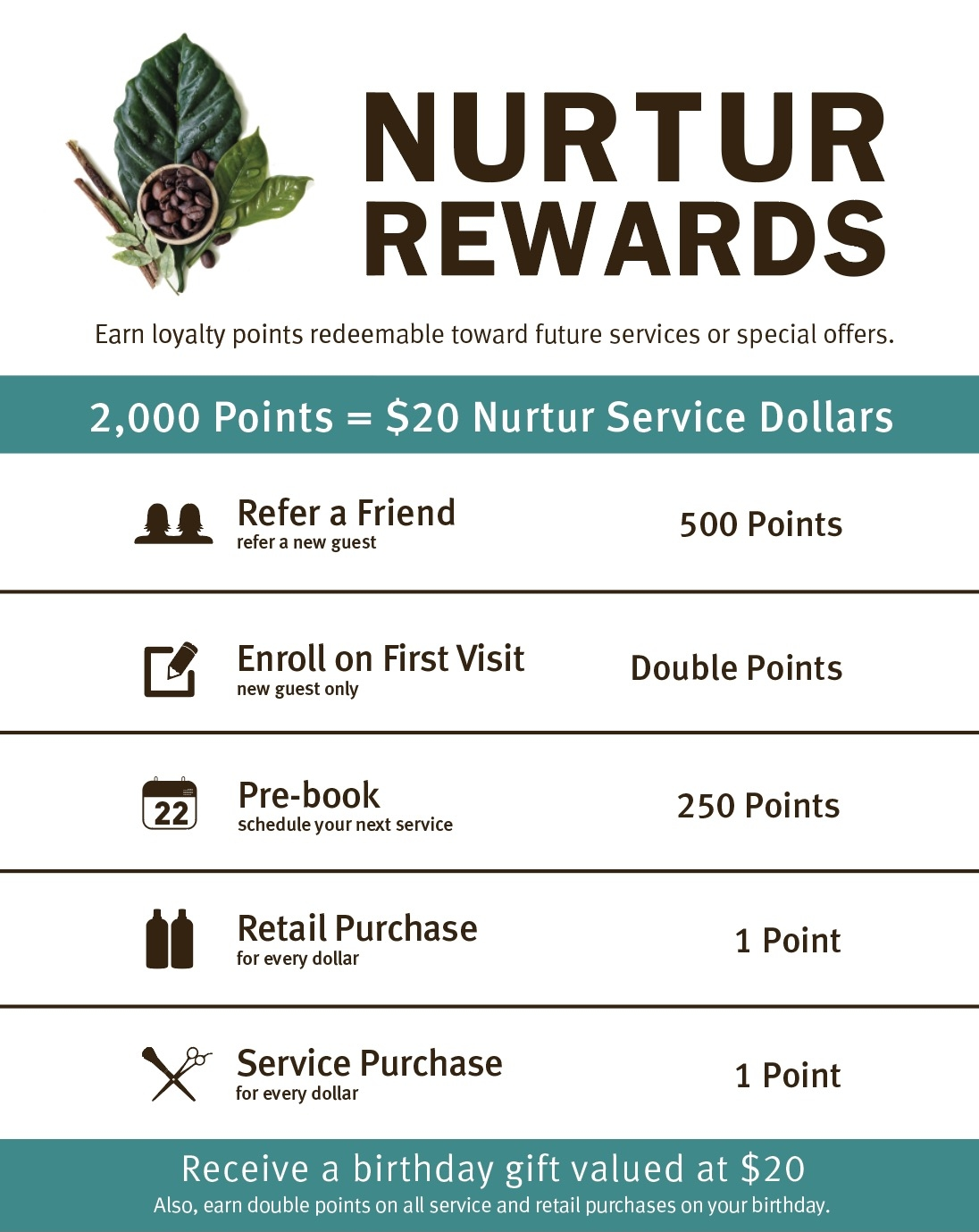Nurtur Rewards
